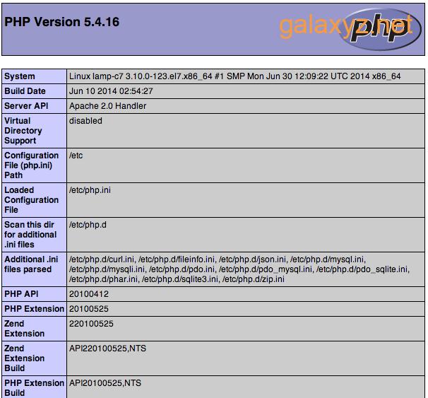 Thông tin PHP mặc định của CentOS 7