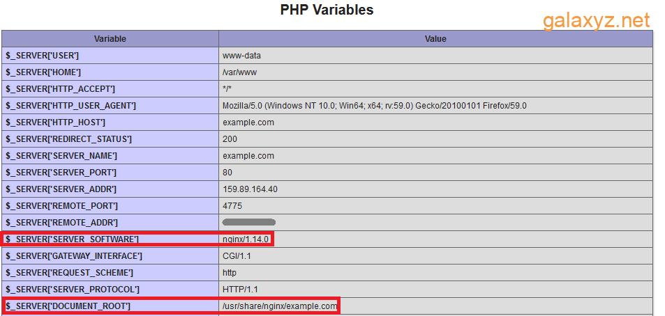 Các biến PHP Nginx